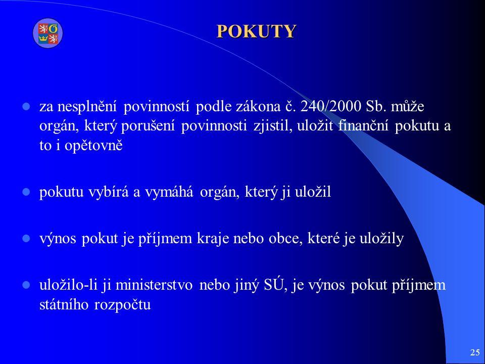 25 POKUTY za nesplnění povinností podle zákona č. 240/2000 Sb.