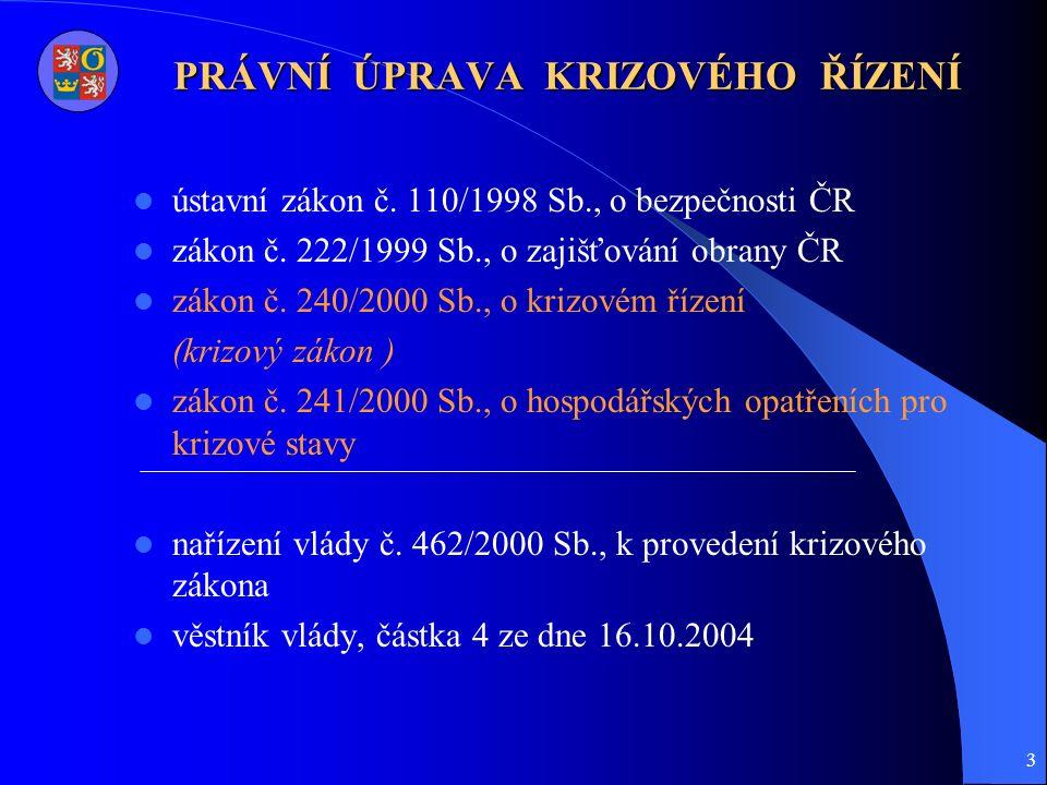 3 PRÁVNÍ ÚPRAVA KRIZOVÉHO ŘÍZENÍ ústavní zákon č. 110/1998 Sb., o bezpečnosti ČR zákon č.