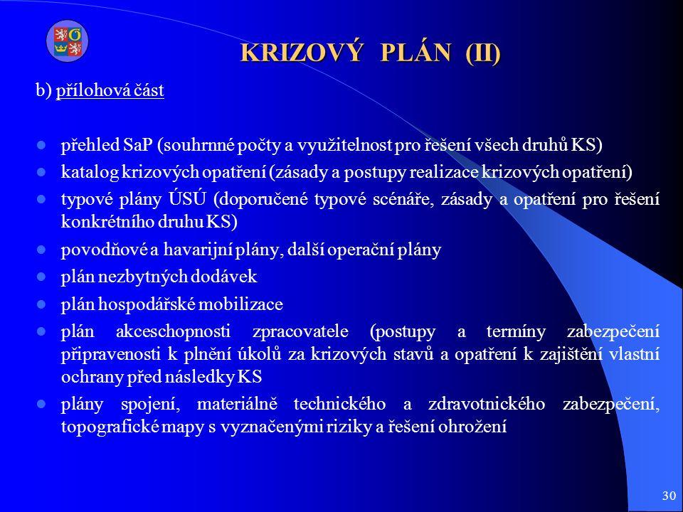 30 KRIZOVÝ PLÁN (II) b) přílohová část přehled SaP (souhrnné počty a využitelnost pro řešení všech druhů KS) katalog krizových opatření (zásady a postupy realizace krizových opatření) typové plány ÚSÚ (doporučené typové scénáře, zásady a opatření pro řešení konkrétního druhu KS) povodňové a havarijní plány, další operační plány plán nezbytných dodávek plán hospodářské mobilizace plán akceschopnosti zpracovatele (postupy a termíny zabezpečení připravenosti k plnění úkolů za krizových stavů a opatření k zajištění vlastní ochrany před následky KS plány spojení, materiálně technického a zdravotnického zabezpečení, topografické mapy s vyznačenými riziky a řešení ohrožení