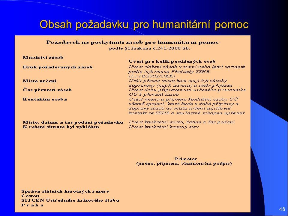48 Obsah požadavku pro humanitární pomoc