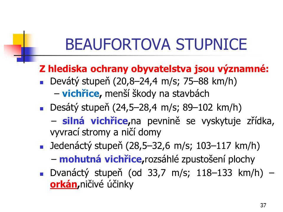 BEAUFORTOVA STUPNICE Z hlediska ochrany obyvatelstva jsou významné: Devátý stupeň (20,8–24,4 m/s; 75–88 km/h) – vichřice, menší škody na stavbách Desá