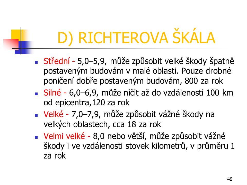 D) RICHTEROVA ŠKÁLA Střední - 5,0–5,9, může způsobit velké škody špatně postaveným budovám v malé oblasti. Pouze drobné poničení dobře postaveným budo