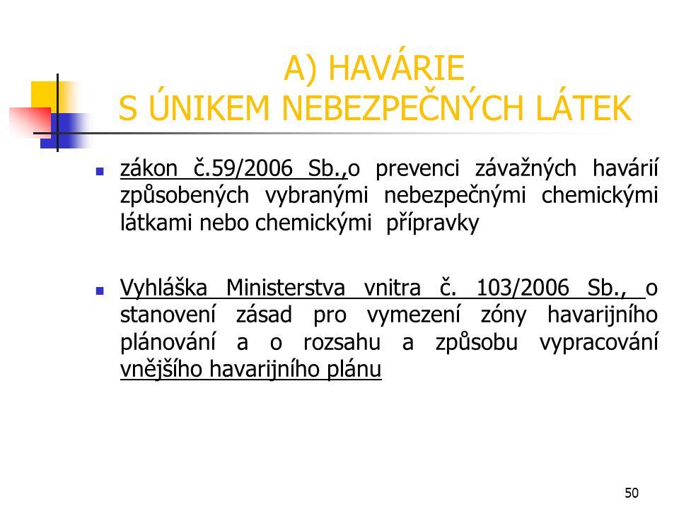 A) HAVÁRIE S ÚNIKEM NEBEZPEČNÝCH LÁTEK zákon č.59/2006 Sb.,o prevenci závažných havárií způsobených vybranými nebezpečnými chemickými látkami nebo chemickými přípravky Vyhláška Ministerstva vnitra č.