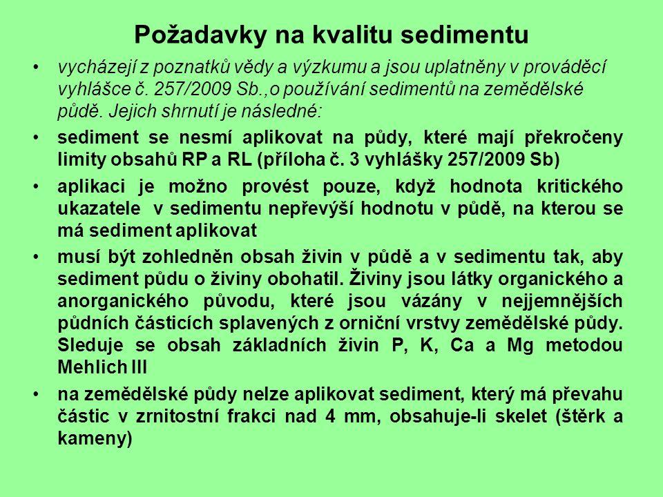 Požadavky na kvalitu sedimentu vycházejí z poznatků vědy a výzkumu a jsou uplatněny v prováděcí vyhlášce č.