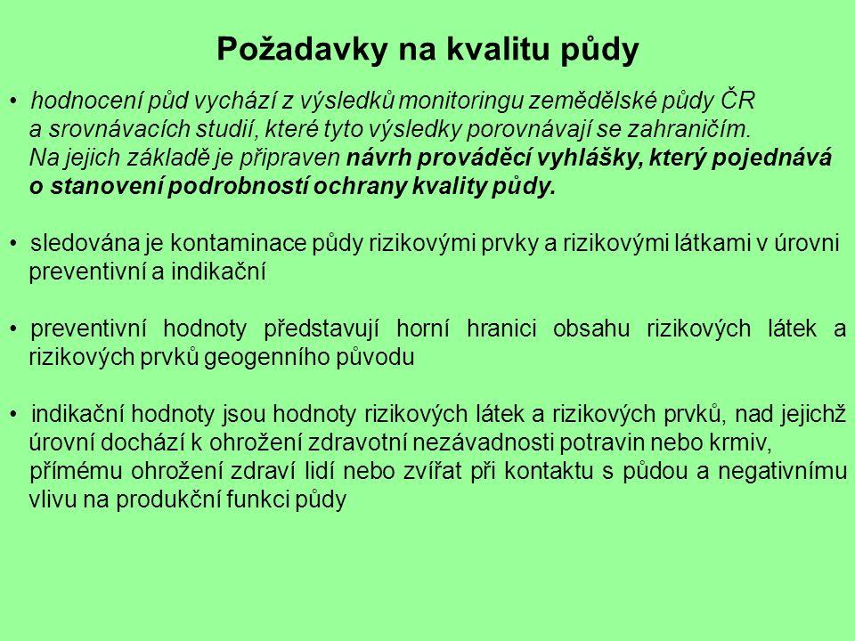 Požadavky na kvalitu půdy hodnocení půd vychází z výsledků monitoringu zemědělské půdy ČR a srovnávacích studií, které tyto výsledky porovnávají se zahraničím.