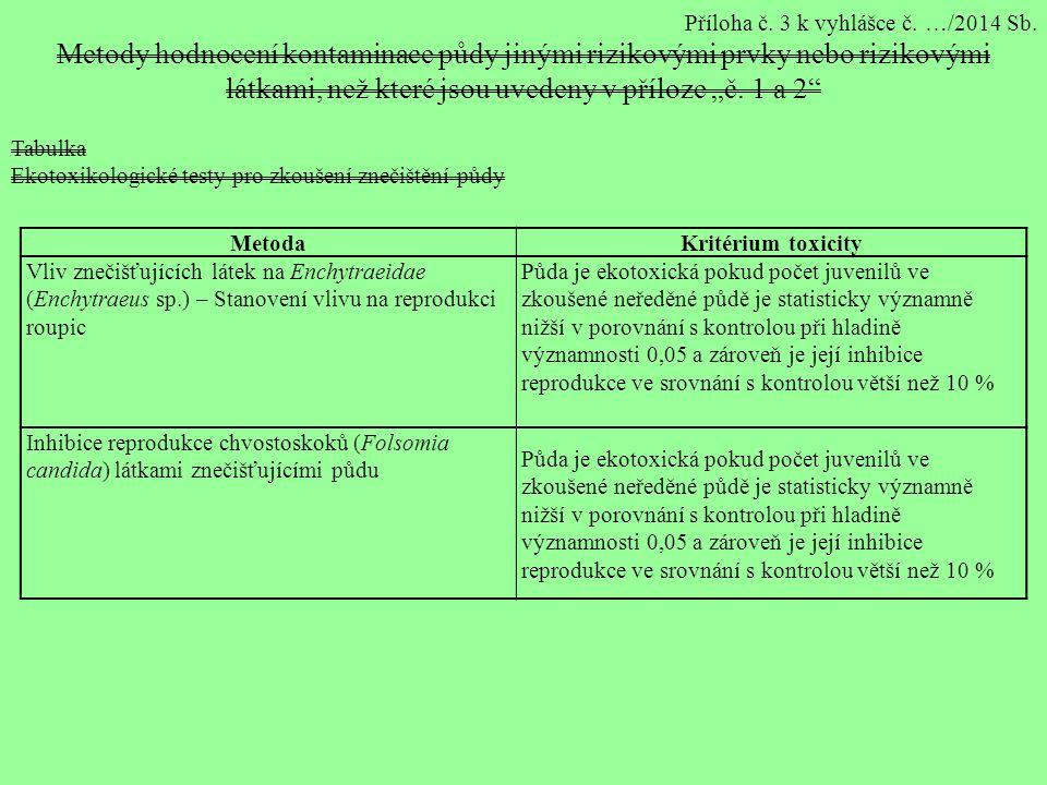 Příloha č. 3 k vyhlášce č. …/2014 Sb.