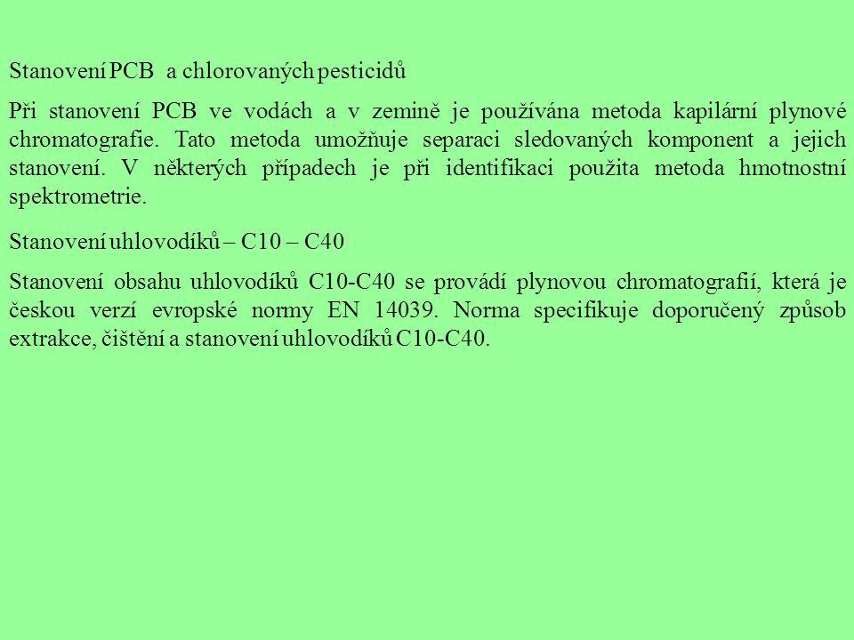 Stanovení PCB a chlorovaných pesticidů Při stanovení PCB ve vodách a v zemině je používána metoda kapilární plynové chromatografie.