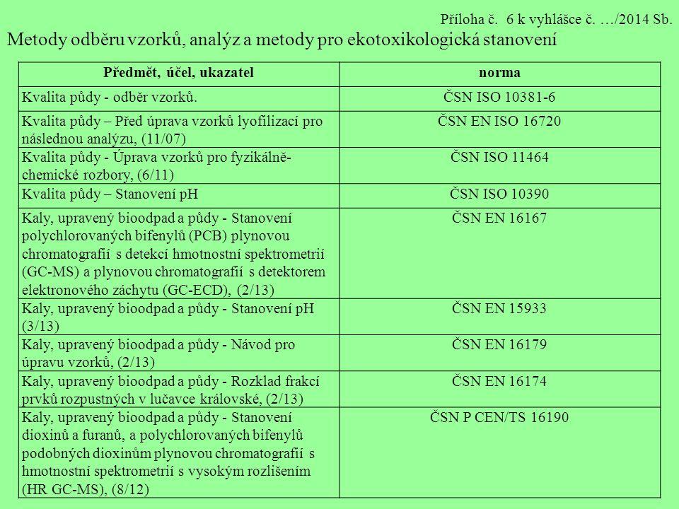 Příloha č. 6 k vyhlášce č. …/2014 Sb.