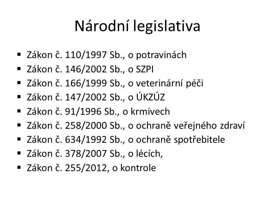 Národní legislativa  Zákon č. 110/1997 Sb., o potravinách  Zákon č. 146/2002 Sb., o SZPI  Zákon č. 166/1999 Sb., o veterinární péči  Zákon č. 147/