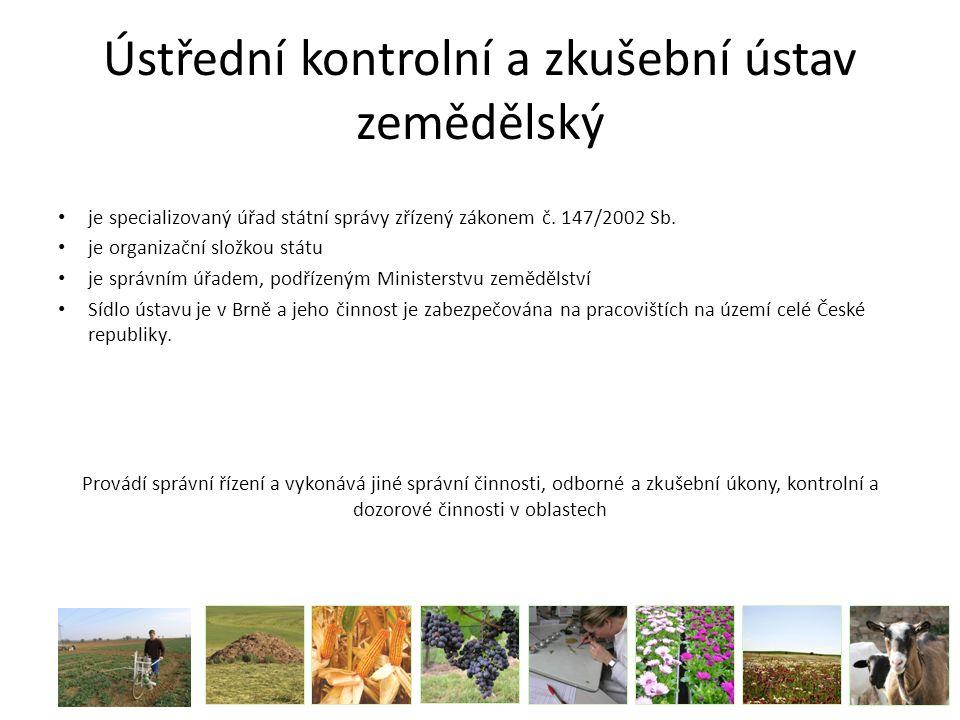 Ústřední kontrolní a zkušební ústav zemědělský Ochrana rostlin Kontrola dovozu a vývozu rostlin, ochrana proti škodlivým organismů Monitoring pesticidů