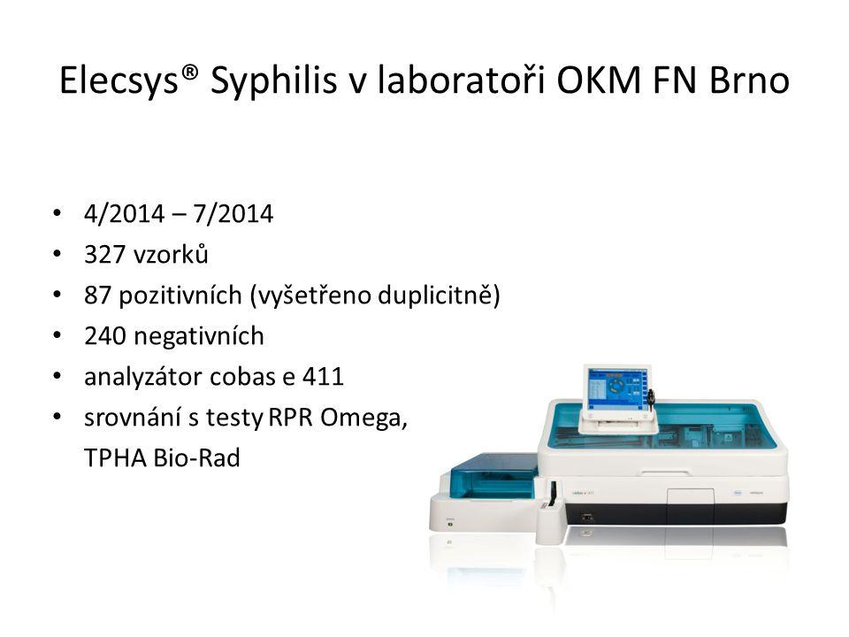 Elecsys® Syphilis v laboratoři OKM FN Brno 4/2014 – 7/2014 327 vzorků 87 pozitivních (vyšetřeno duplicitně) 240 negativních analyzátor cobas e 411 sro