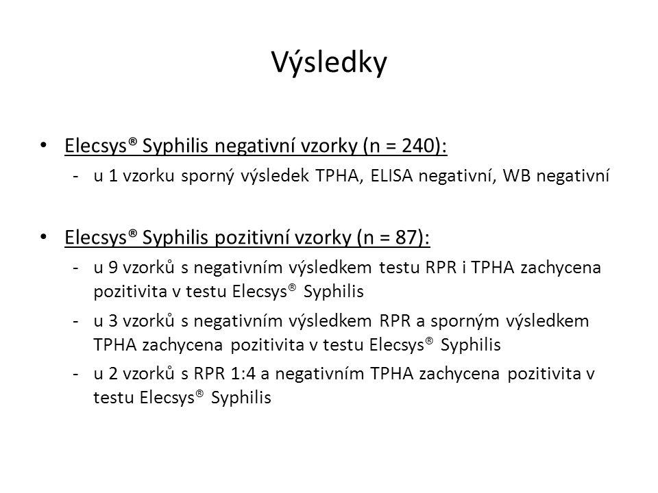 Výsledky Elecsys® Syphilis negativní vzorky (n = 240): u 1 vzorku sporný výsledek TPHA, ELISA negativní, WB negativní Elecsys® Syphilis pozitivní vzo