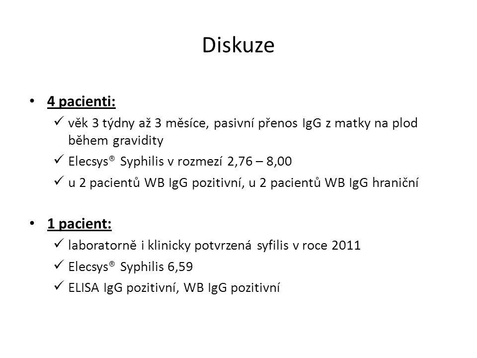 Diskuze 4 pacienti: věk 3 týdny až 3 měsíce, pasivní přenos IgG z matky na plod během gravidity Elecsys® Syphilis v rozmezí 2,76 – 8,00 u 2 pacientů W