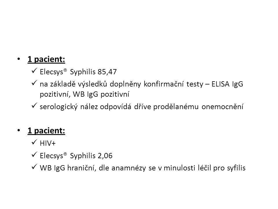 1 pacient: Elecsys® Syphilis 85,47 na základě výsledků doplněny konfirmační testy – ELISA IgG pozitivní, WB IgG pozitivní serologický nález odpovídá d