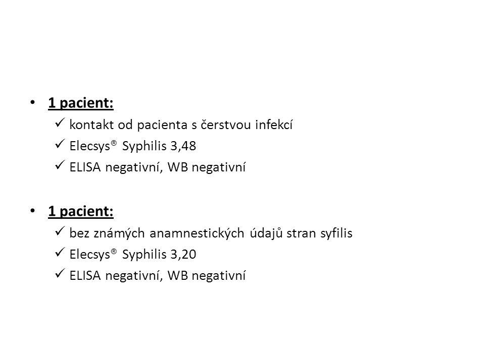 1 pacient: kontakt od pacienta s čerstvou infekcí Elecsys® Syphilis 3,48 ELISA negativní, WB negativní 1 pacient: bez známých anamnestických údajů str