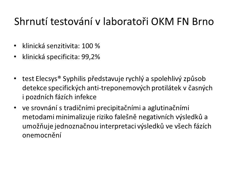 Shrnutí testování v laboratoři OKM FN Brno klinická senzitivita: 100 % klinická specificita: 99,2% test Elecsys® Syphilis představuje rychlý a spolehl