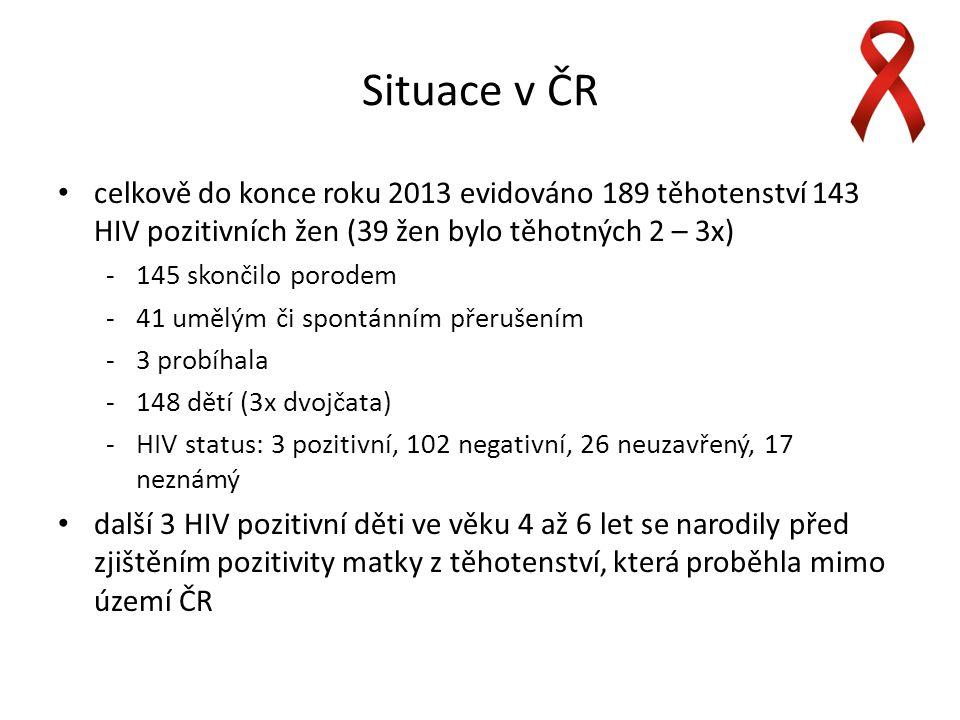 Elecsys® Syphilis v laboratoři OKM FN Brno 4/2014 – 7/2014 327 vzorků 87 pozitivních (vyšetřeno duplicitně) 240 negativních analyzátor cobas e 411 srovnání s testy RPR Omega, TPHA Bio-Rad