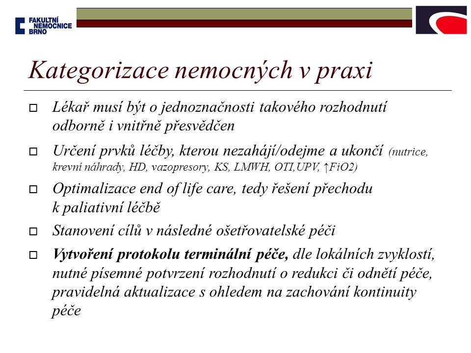 Kategorizace nemocných v praxi  Lékař musí být o jednoznačnosti takového rozhodnutí odborně i vnitřně přesvědčen  Určení prvků léčby, kterou nezahájí/odejme a ukončí (nutrice, krevní náhrady, HD, vazopresory, KS, LMWH, OTI,UPV, ↑FiO2)  Optimalizace end of life care, tedy řešení přechodu k paliativní léčbě  Stanovení cílů v následné ošetřovatelské péči  Vytvoření protokolu terminální péče, dle lokálních zvyklostí, nutné písemné potvrzení rozhodnutí o redukci či odnětí péče, pravidelná aktualizace s ohledem na zachování kontinuity péče