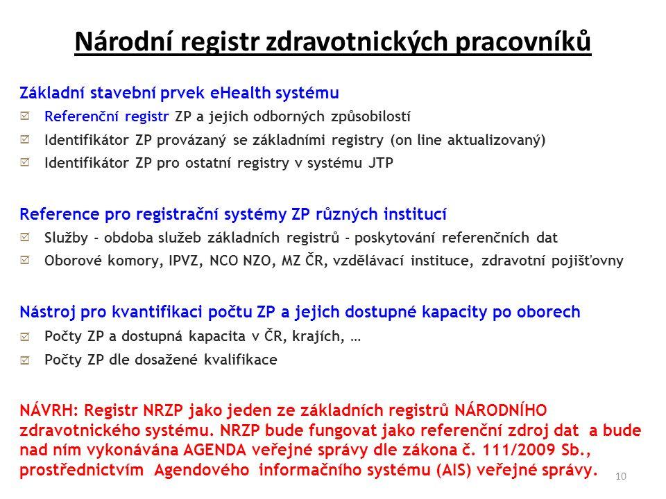 Národní registr zdravotnických pracovníků 10 Základní stavební prvek eHealth systému  Referenční registr ZP a jejich odborných způsobilostí  Identifikátor ZP provázaný se základními registry (on line aktualizovaný)  Identifikátor ZP pro ostatní registry v systému JTP Reference pro registrační systémy ZP různých institucí  Služby - obdoba služeb základních registrů - poskytování referenčních dat  Oborové komory, IPVZ, NCO NZO, MZ ČR, vzdělávací instituce, zdravotní pojišťovny Nástroj pro kvantifikaci počtu ZP a jejich dostupné kapacity po oborech  Počty ZP a dostupná kapacita v ČR, krajích, …  Počty ZP dle dosažené kvalifikace NÁVRH: Registr NRZP jako jeden ze základních registrů NÁRODNÍHO zdravotnického systému.