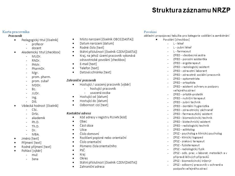 Struktura záznamu NRZP Karta pracovníka Pracovník  Pedagogický titul [číselník] - profesor - docent  Akademický titul [checkbox] - MUDr.