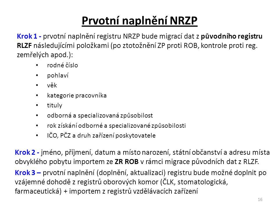 Prvotní naplnění NRZP Krok 1 - prvotní naplnění registru NRZP bude migrací dat z původního registru RLZF následujícími položkami (po ztotožnění ZP proti ROB, kontrole proti reg.