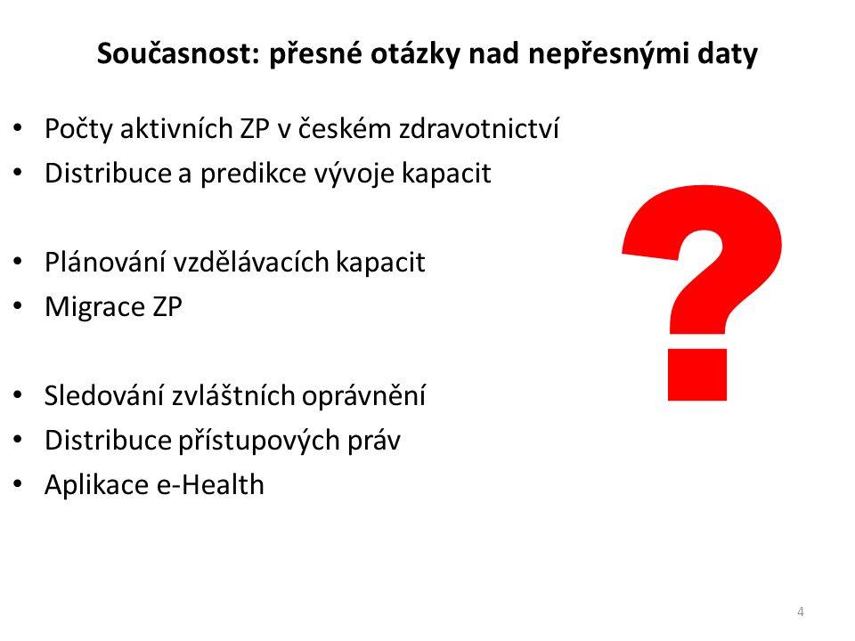 Současnost: přesné otázky nad nepřesnými daty Počty aktivních ZP v českém zdravotnictví Distribuce a predikce vývoje kapacit Plánování vzdělávacích kapacit Migrace ZP Sledování zvláštních oprávnění Distribuce přístupových práv Aplikace e-Health 4