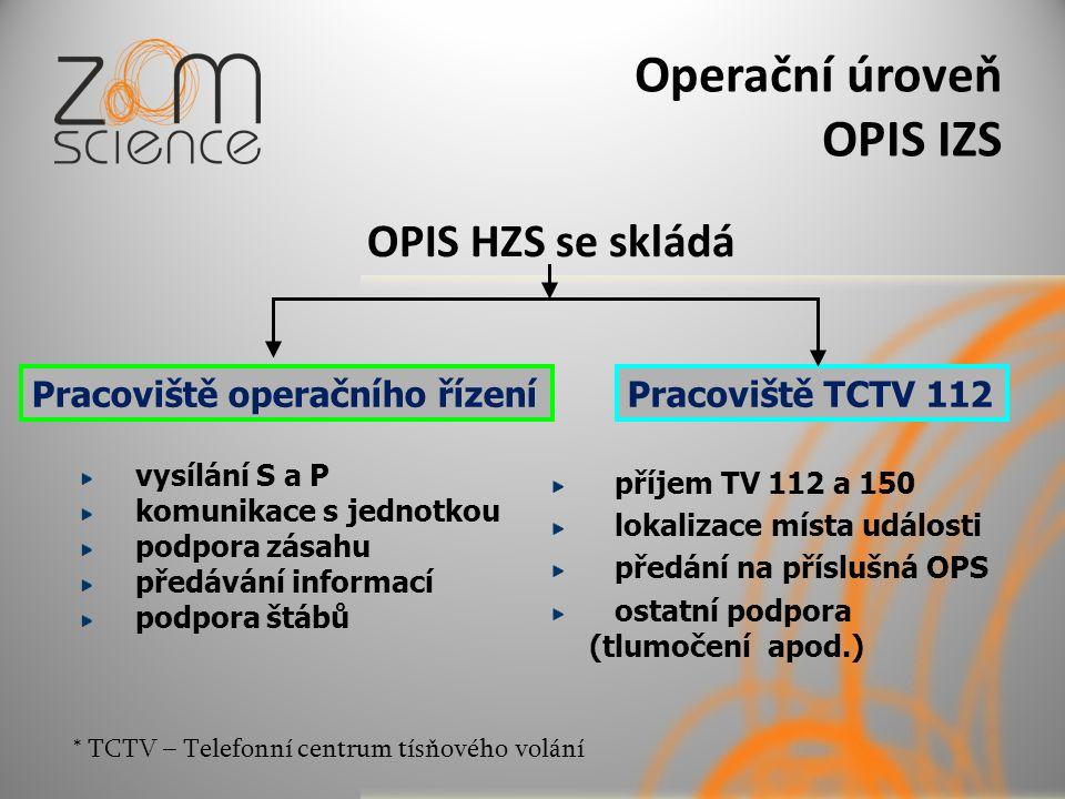 Operační úroveň OPIS IZS OPIS HZS se skládá Pracoviště operačního řízení vysílání S a P komunikace s jednotkou podpora zásahu předávání informací podpora štábů Pracoviště TCTV 112 příjem TV 112 a 150 lokalizace místa události předání na příslušná OPS ostatní podpora (tlumočení apod.) * TCTV – Telefonní centrum tísňového volání