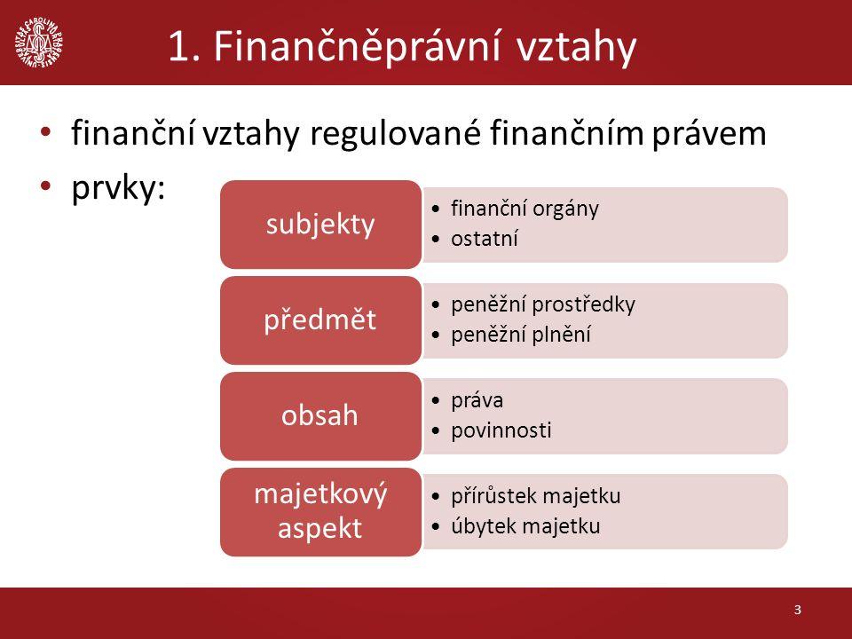 1. Finančněprávní vztahy finanční vztahy regulované finančním právem prvky: 3 finanční orgány ostatní subjekty peněžní prostředky peněžní plnění předm