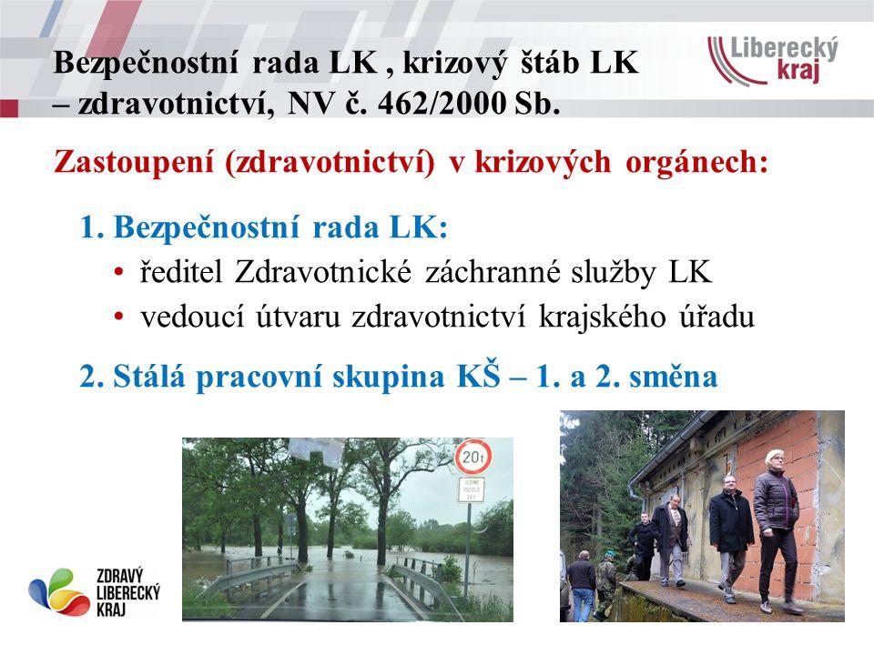 Bezpečnostní rada LK, krizový štáb LK – zdravotnictví, NV č.