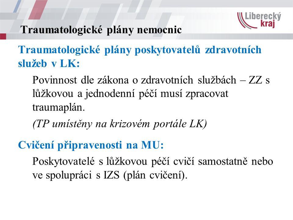 Traumatologické plány nemocnic Traumatologické plány poskytovatelů zdravotních služeb v LK: Povinnost dle zákona o zdravotních službách – ZZ s lůžkovou a jednodenní péčí musí zpracovat traumaplán.