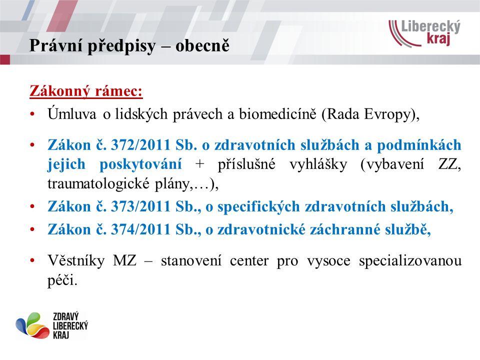 Právní předpisy – obecně Zákonný rámec: Úmluva o lidských právech a biomedicíně (Rada Evropy), Zákon č.