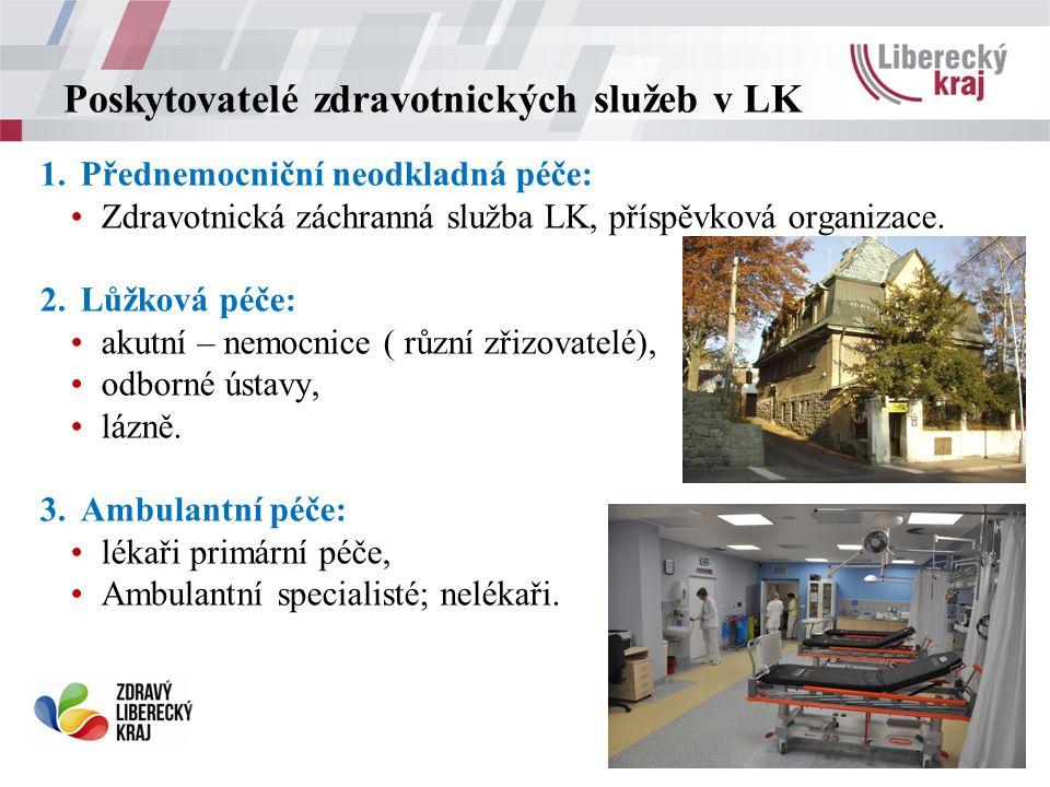 Poskytovatelé zdravotnických služeb v LK 1.Přednemocniční neodkladná péče: Zdravotnická záchranná služba LK, příspěvková organizace.