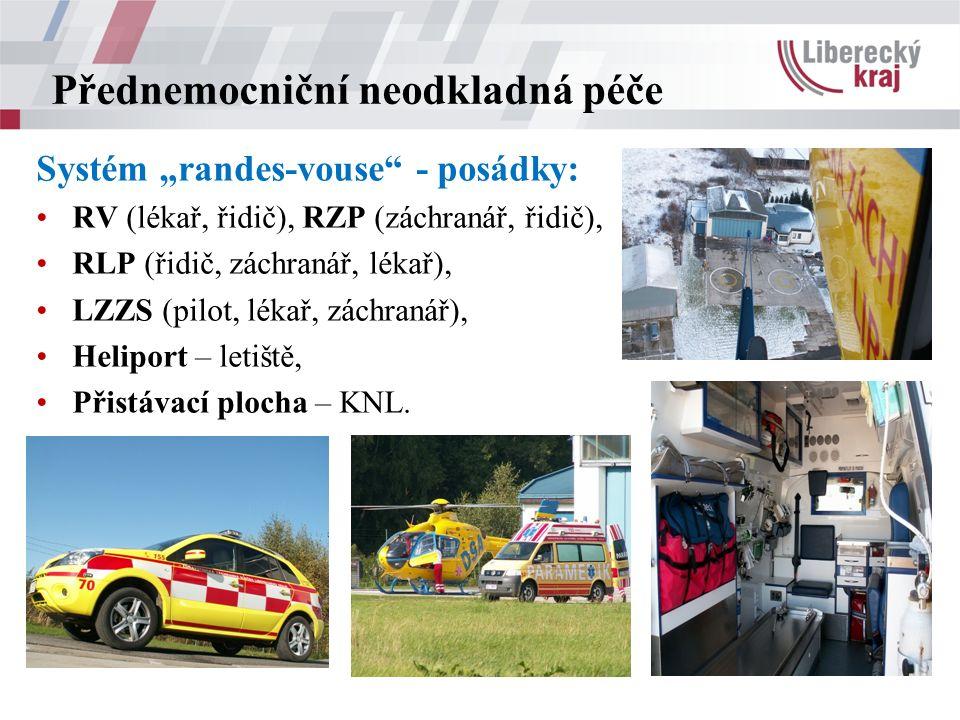 """Systém """"randes-vouse - posádky: RV (lékař, řidič), RZP (záchranář, řidič), RLP (řidič, záchranář, lékař), LZZS (pilot, lékař, záchranář), Heliport – letiště, Přistávací plocha – KNL."""