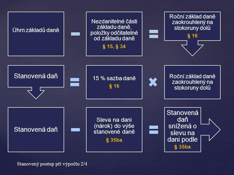 Úhrn základů daně Nezdanitelné části základu daně, položky odčitatelné od základu daně § 15, § 34 Roční základ daně zaokrouhlený na stokoruny dolů § 16 Stanovený postup při výpočtu 2/4 Roční základ daně zaokrouhlený na stokoruny dolů 15 % sazba daně § 16 Stanovená daň Sleva na dani (nárok) do výše stanovené daně § 35ba Stanovená daň snížená o slevu na dani podle § 35ba