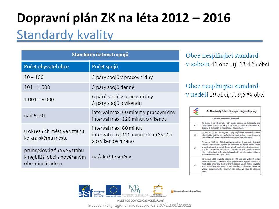 Inovace výuky regionálního rozvoje, CZ.1.07/2.2.00/28.0012 Dopravní plán ZK na léta 2012 – 2016 Standardy kvality Obce nesplňující standard v sobotu 41 obcí, tj.