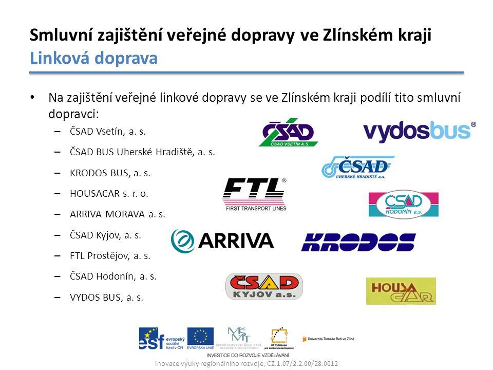 Na zajištění veřejné linkové dopravy se ve Zlínském kraji podílí tito smluvní dopravci: – ČSAD Vsetín, a.