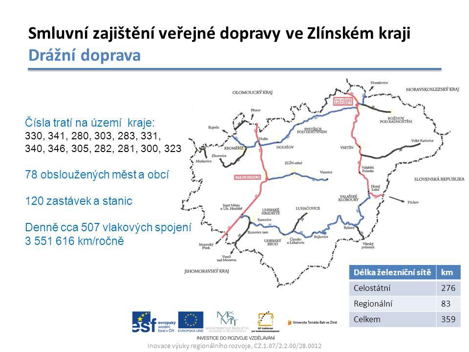 Inovace výuky regionálního rozvoje, CZ.1.07/2.2.00/28.0012 Délka železniční sítěkm Celostátní276 Regionální83 Celkem359 Smluvní zajištění veřejné dopr