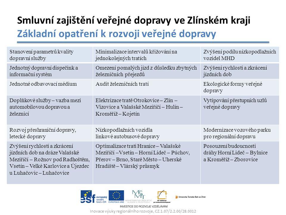 Inovace výuky regionálního rozvoje, CZ.1.07/2.2.00/28.0012 Smluvní zajištění veřejné dopravy ve Zlínském kraji Základní opatření k rozvoji veřejné dop