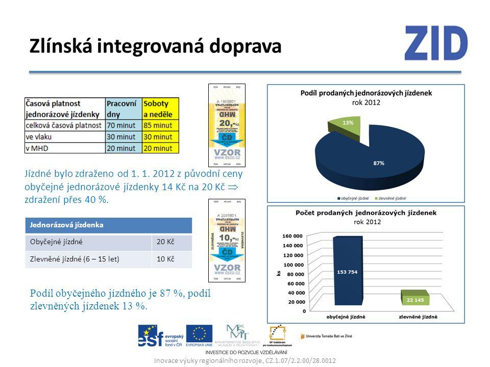 Inovace výuky regionálního rozvoje, CZ.1.07/2.2.00/28.0012 Zlínská integrovaná doprava Jízdné bylo zdraženo od 1. 1. 2012 z původní ceny obyčejné jedn