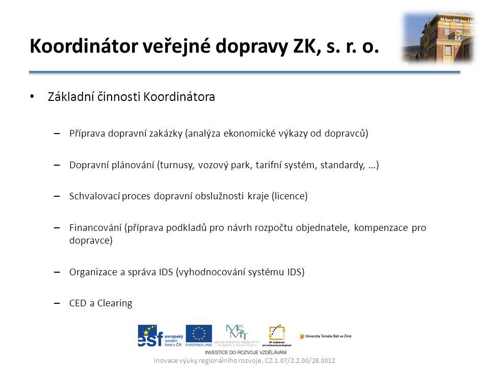Clearing Inovace výuky regionálního rozvoje, CZ.1.07/2.2.00/28.0012