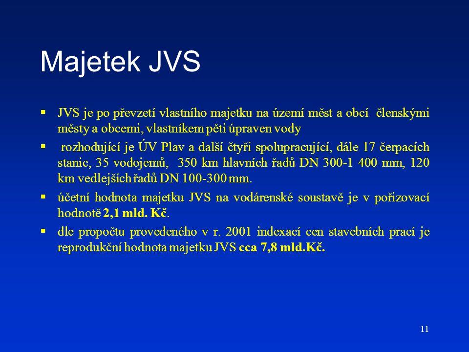 11 Majetek JVS  JVS je po převzetí vlastního majetku na území měst a obcí členskými městy a obcemi, vlastníkem pěti úpraven vody  rozhodující je ÚV