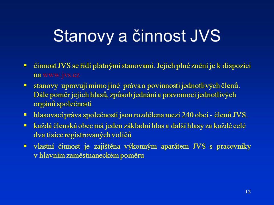 12  činnost JVS se řídí platnými stanovami. Jejich plné znění je k dispozici na www.jvs.cz  stanovy upravují mimo jiné práva a povinnosti jednotlivý