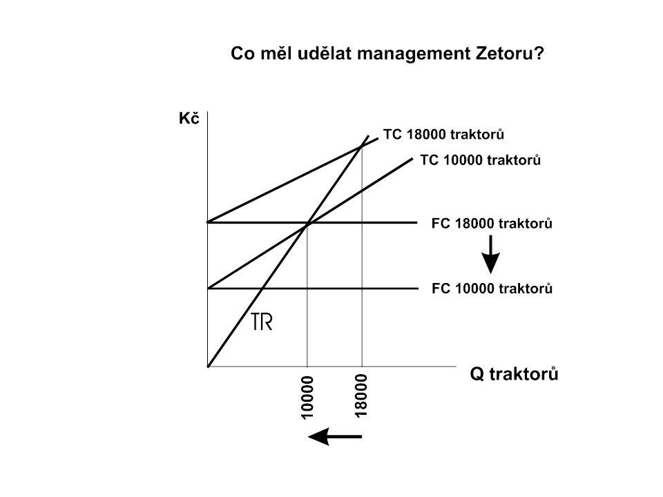 27 Co měl udělat management Zetoru.