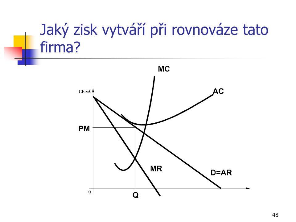 1. Identifikujte křivku poptávky. 2. Jaká cena odpovídá výstupu 4? 3. Při jakém výstupu budou průměrné náklady minimální? Jaká by mohla být při tomto