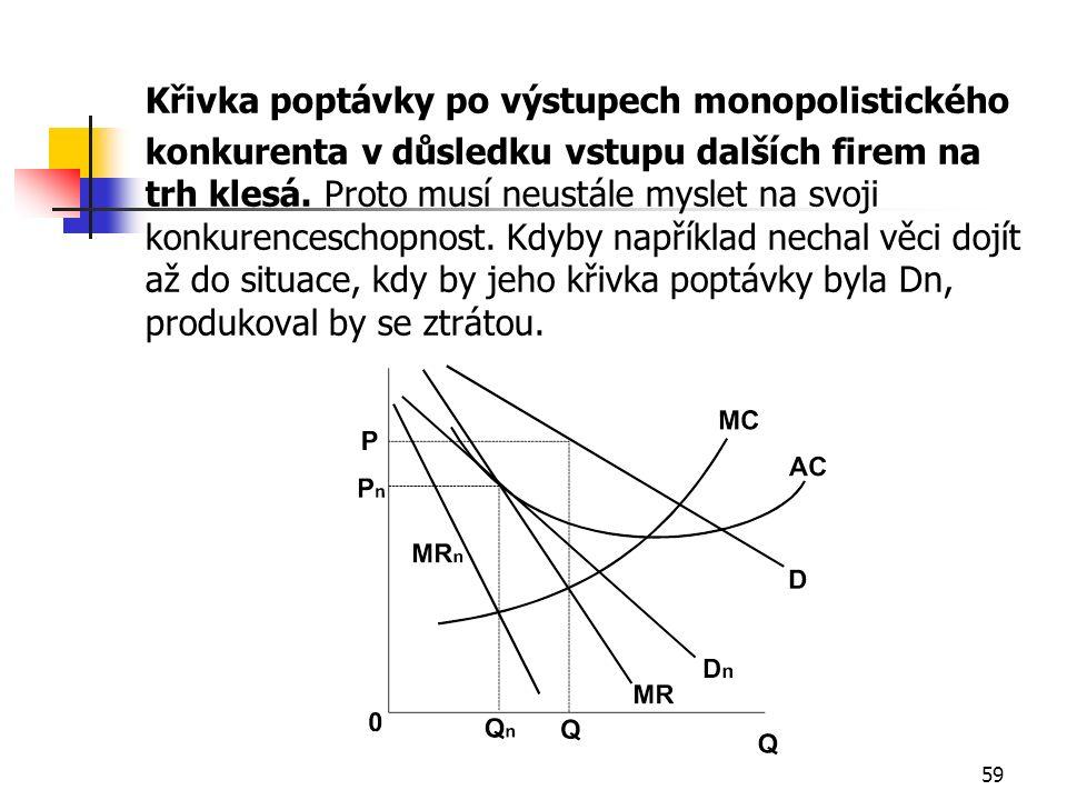 58 Monopolistický konkurent má dvě křivky poptávky: Dk - elastičtější, pro případ kdy na jeho změny cen konkurence nereaguje (jejich výrobky jsou potom substituty) a D - méně pružnou, kdy konkurence na jeho změny cen odpovídá podobně.