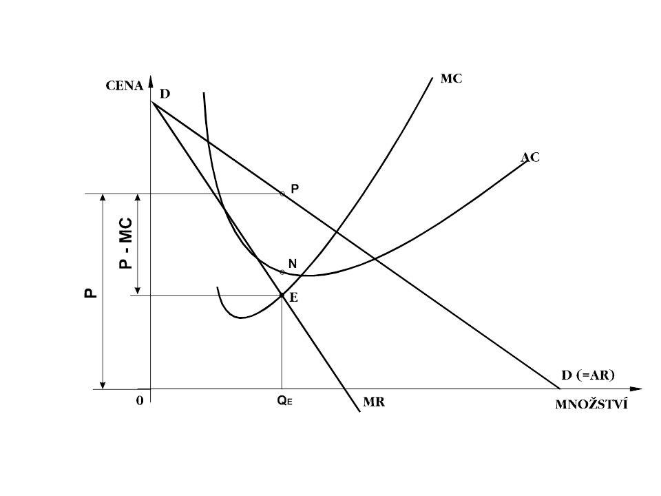 81 Lernerův index: Lernerův index je poměr rozdílu ceny a mezních nákladů ku ceně. Pro podmínky dokonalé konkurence a rovnováhy se rovná nule (v tomto