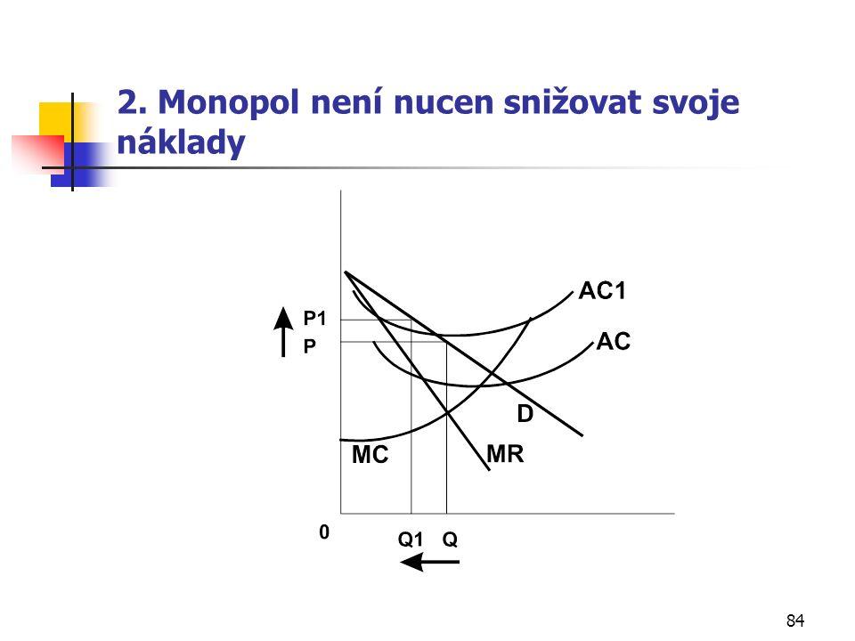 83 Společenská neefektivnost (negativní aspekty) monopolů: 1. Monopol inkasuje monopolní zisk: