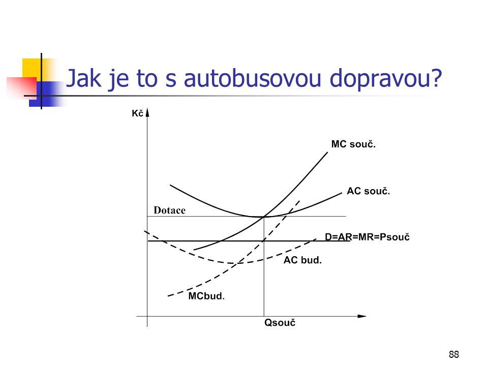 87 Co musejí ČD udělat pro zlepšení své situace?
