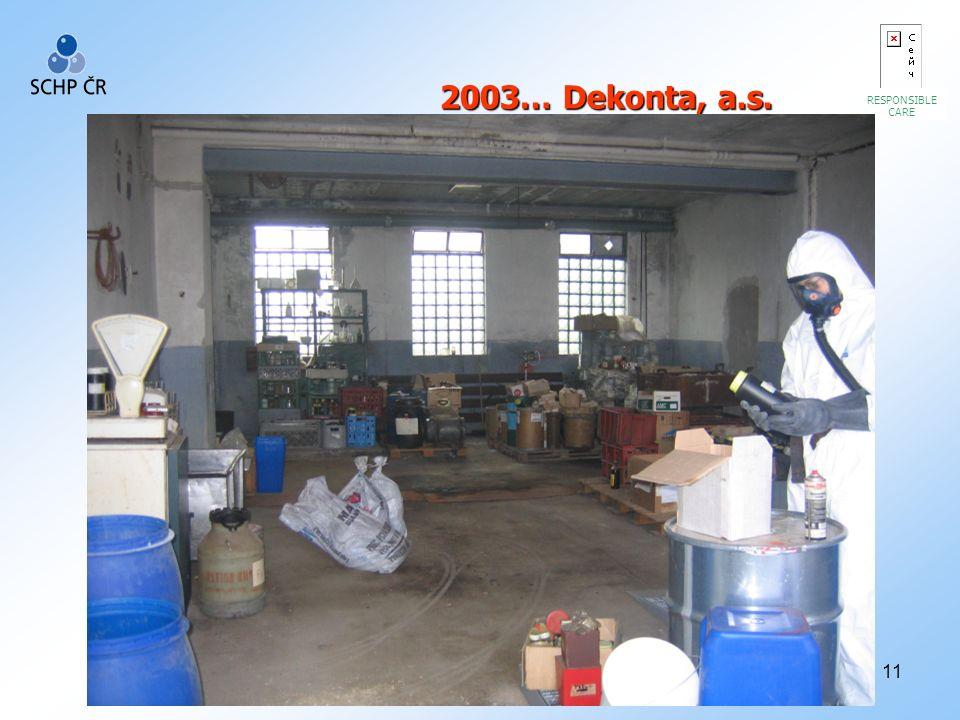 11 RESPONSIBLE CARE 2003… Dekonta, a.s. 2003… Dekonta, a.s.