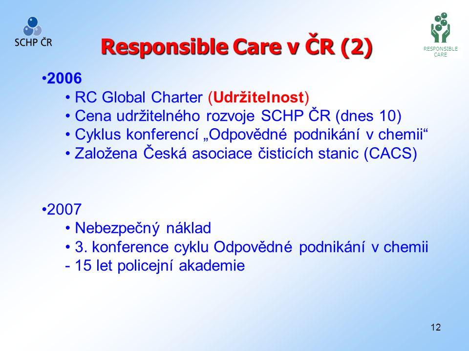 """12 RESPONSIBLE CARE Responsible Care v ČR (2) 2006 RC Global Charter (Udržitelnost) Cena udržitelného rozvoje SCHP ČR (dnes 10) Cyklus konferencí """"Odpovědné podnikání v chemii Založena Česká asociace čisticích stanic (CACS) 2007 Nebezpečný náklad 3."""